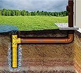 K + M Sickerschacht Drainage Abflu Regenwasser HT KG Rohr Gully Schacht